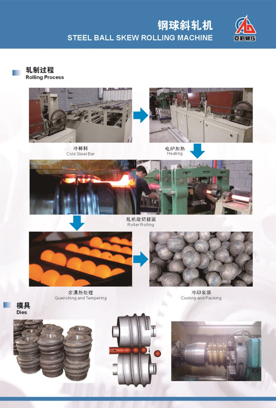 Skew rolling machine for grinding balls _Anyang Forging Press